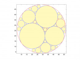 An Apollonian packing. There is a remarkable fact that the twin prime conjecture holds for this circle system; i.e. it holds the analogy: there are infinitely many circle pairs (red) with prime curvature touching each other. (source: flysky)