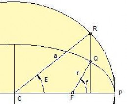 There are three angular parameters that define a position along an orbit: the true anomaly f, the eccentric anomaly E and the mean anomaly M.