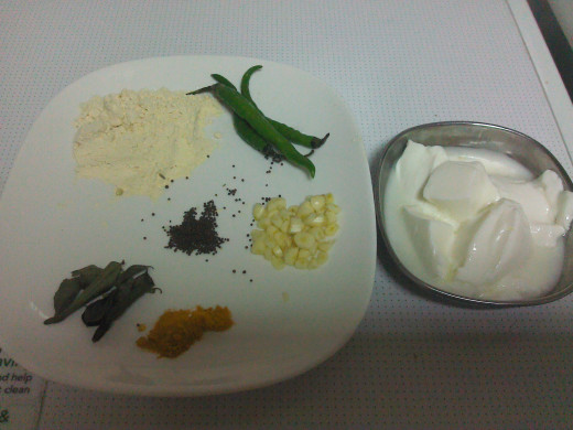 Ingredients required for Yogurt Curry