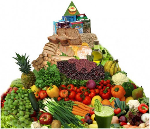 Healthy food pyramid for people with diabetes: as recommended by Doctor Joel Fuhrman