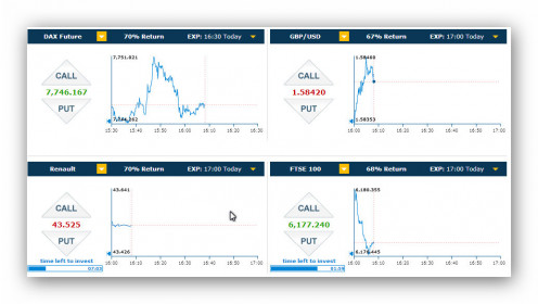 Foliofn investments inc note trading platform