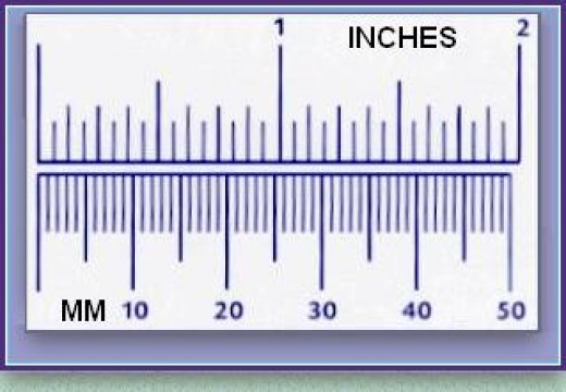 mm to inches visual diagram How Many Millimeters In An Inch