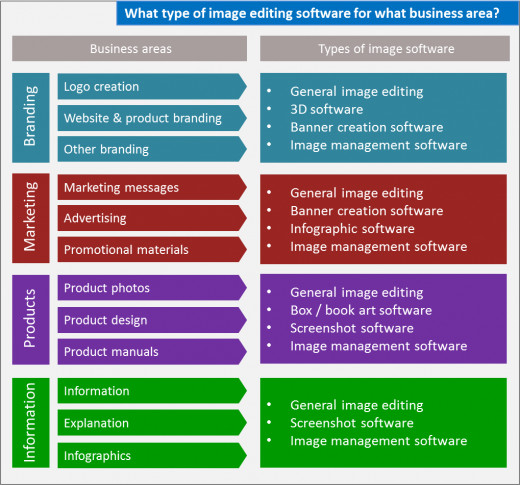 A Guide to Software for Image Editing for Business
