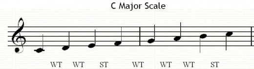 The C major scale has semitones between the 3rd-4th and the 7th-8th degrees