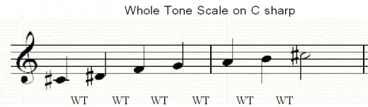 A whole tone scale beginning on C sharp