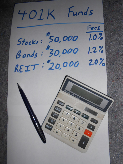 Calculating the cost of your 401k is easy.