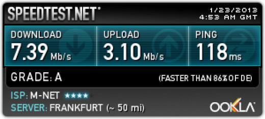 Germany Speed Test