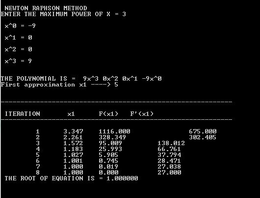 Find the Roots of equation by Newton Raphson Method via C