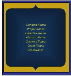 Identifying the 7 Noun Forms