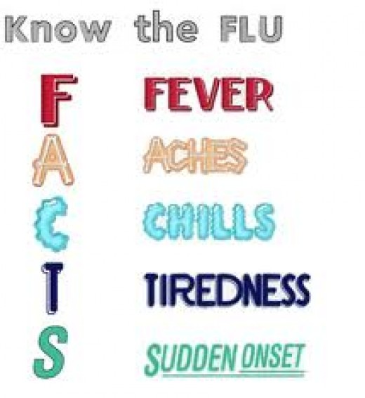 Be vigilant.  Know the signs of flu onset