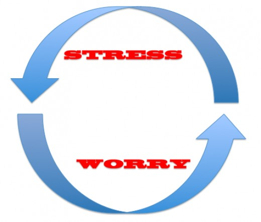 Worrying just leads to more stress, which leads to more worrying, which leads to more stress....