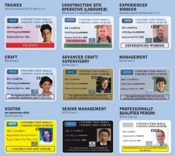 Get Your CSCS Card Free, Mock Questions From The CSCS Test, Free Links To Free Revision Notes