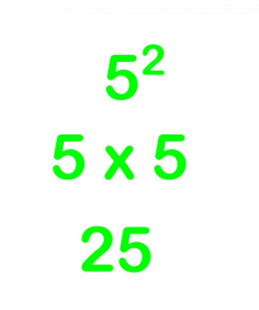 Square of 5