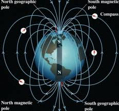 Future upheaval in the Earth's magnetic fields.