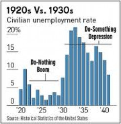 The Real Cause of the Great Depression ( It's not what you think)