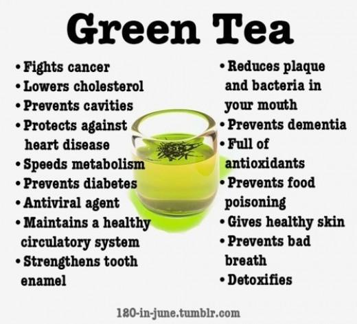 More Health Benefits of Green Tea