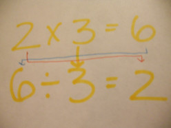 To check a multiplication answer, use division.