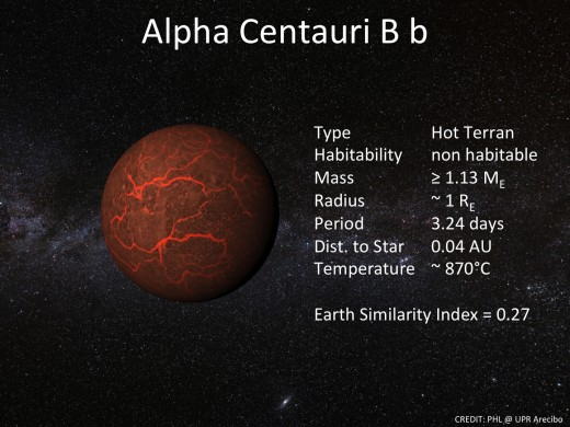 A known planet only 4.37 light years away!