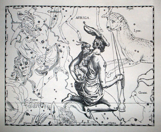 The figure of Auriga according to Johannes Hevelius.