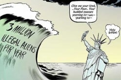 US Immigration Reform – A Fair and Balanced Approach