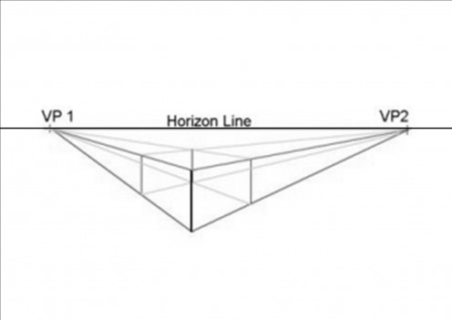 Perspective using two vanishing points enables us to make solid objects like boxes, houses etc.