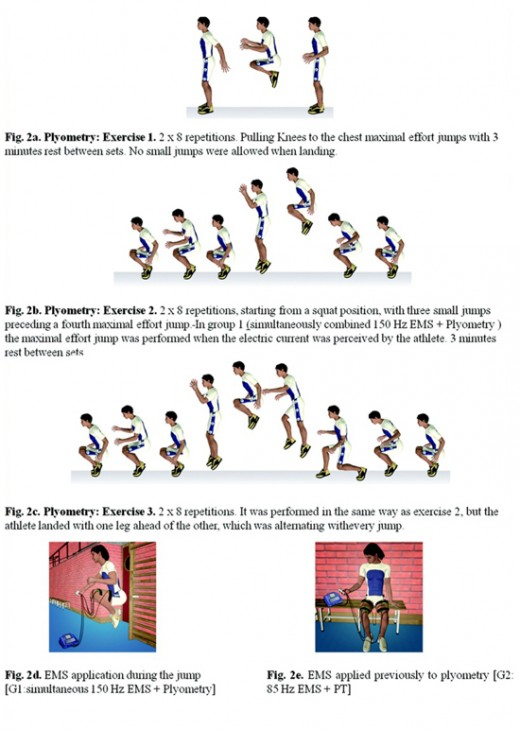 The Science Workouts To Increase Vertical Leap Av Workout Source Jump Improvement Results