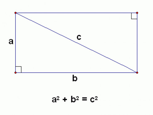The Pythagorean theorem, illustrated.