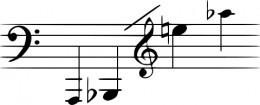 Spectrogram: B♭ in four octaves