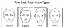 face shape chart