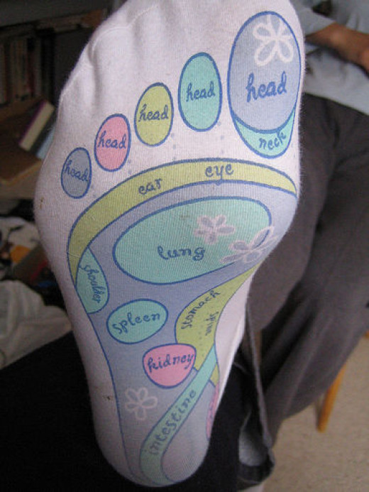 This simplified version of a foot reflexology chart enables you to promote self-healing.