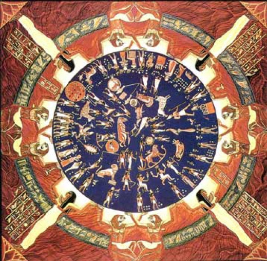 The Denderah Zodiac, representing the constellations known to the ancient Egyptians