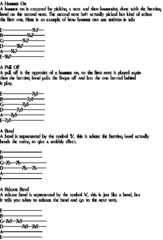 Guitar guitar tablature explained : Guitar : understanding guitar tabs Understanding Guitar Tabs and ...