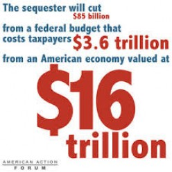 Happy Sequestration Day