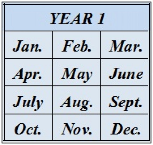 Calendar Year Legal Definition : What is a fiscal year hubpages