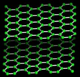 Graphite Crystals