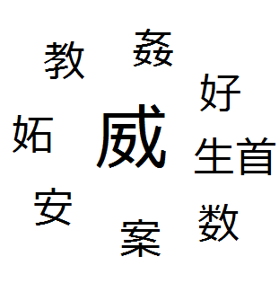 """Shocking"" kanji grouped together"