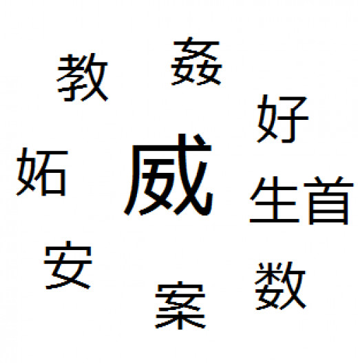 """Shocking"" kanji grouped together"