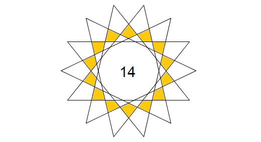 Tracing Patterns for Star Shapes | hubpages