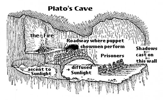 Plato realizes that the general run of humankind can think, and speak, etc., without (so far as they acknowledge) any awareness of his realm of Forms. The allegory of the cave is supposed to explain this. In the allegory, Plato likens people untutor