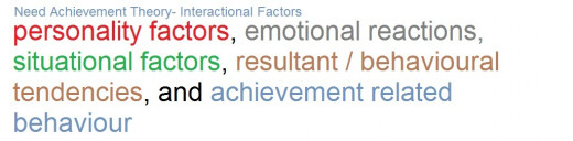 The interactional factors of need achievement theory