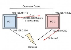 How to connect two Windows computers using crossover cable