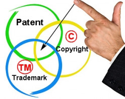 Trademarks and AdWords: Buyers Beware! Advertisers Beware!