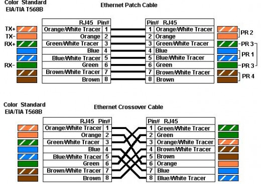 CAT5 Wiring Schematic