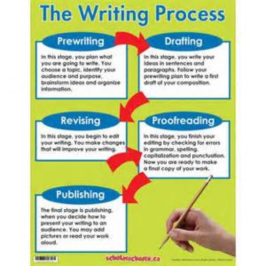 How to write a story writing
