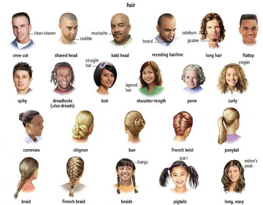 Type 1 Hairstyles: How To Manage Any Hair Type