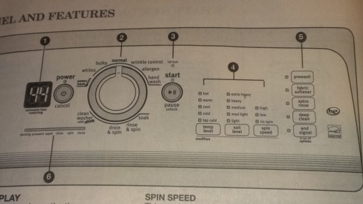 The Maytag Bravos control panel offers an attractive choice of options, as shown on this page of the user manual.