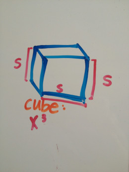 The volume of a cube is x³.
