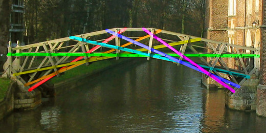 The Mathematical bridge, Cambridge.