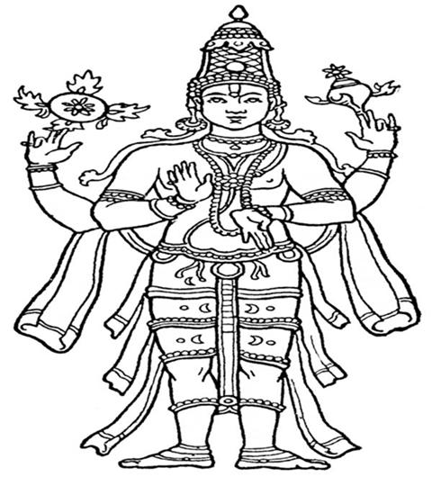Vishnu Sahasranamam refers to the 1000 names of the Lord Vishnu.