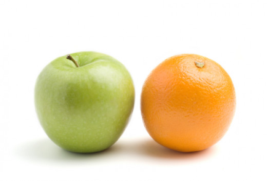 Split Testing, or A/B Testing, compares two different variants of the same element, and determine which works the best.